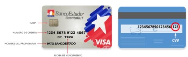 Numero de la cuenta rut visa
